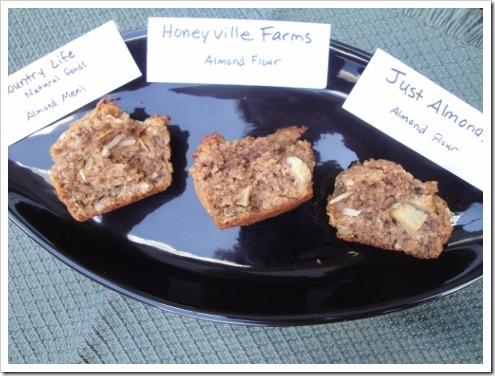almond flour muffins (2) (475x356)