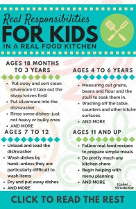 What Kids Can Really Do! Get them in the kitchen at every age and raise your expectations - you may be surprised by what even the littlest ones can accomplish with the right training.