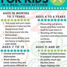 What Kids Can Really Do in a Real Food Kitchen at Every Age {GUEST POST}