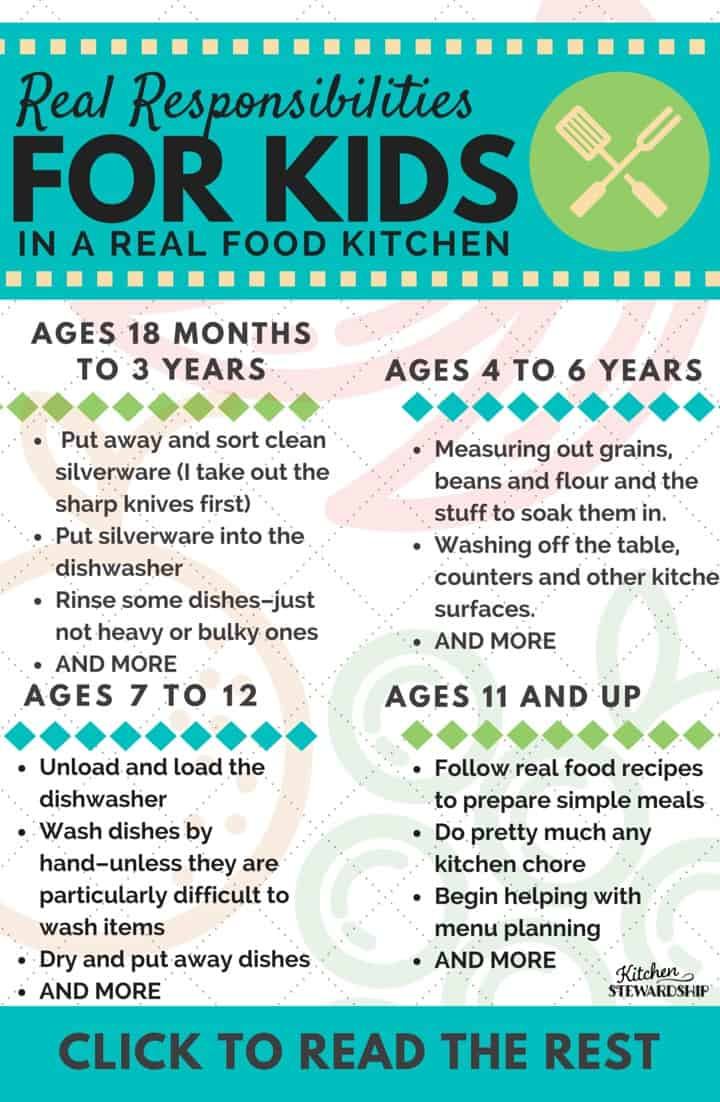 What Kids Can Really Do in a Real Food Kitchen at Every Age