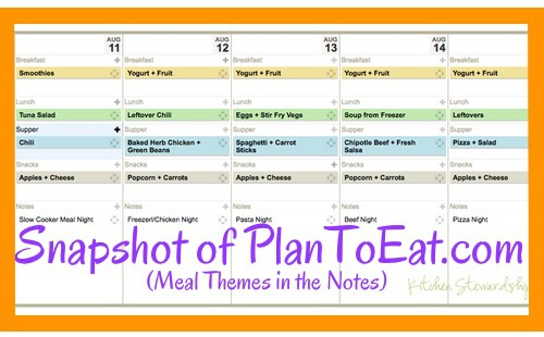 6 Different Meal Plan Methods Why Thematic Planning Saved Dinner – Meal Planning