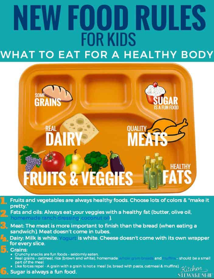 New Food Rules for Kids What to Eat for a Healthy Body printable