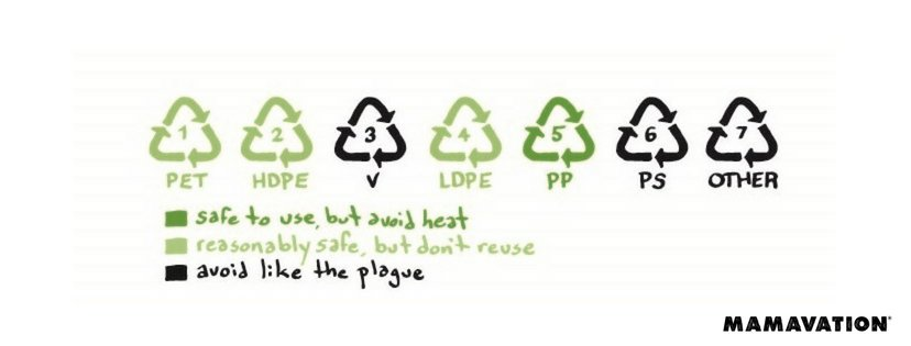 recyclable plastic guide