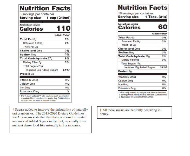 exceptions in new nutrition facts label