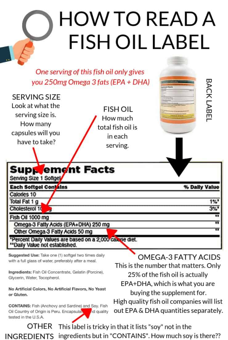 How to read a fish oil label