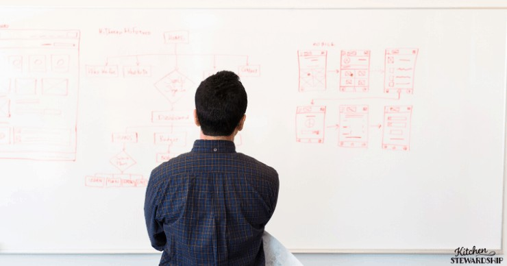 man solving problem at white board