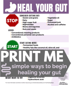 PRINT ME - Heal Your Gut Checklist