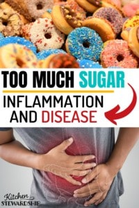 too much sugar = inflammation and disease