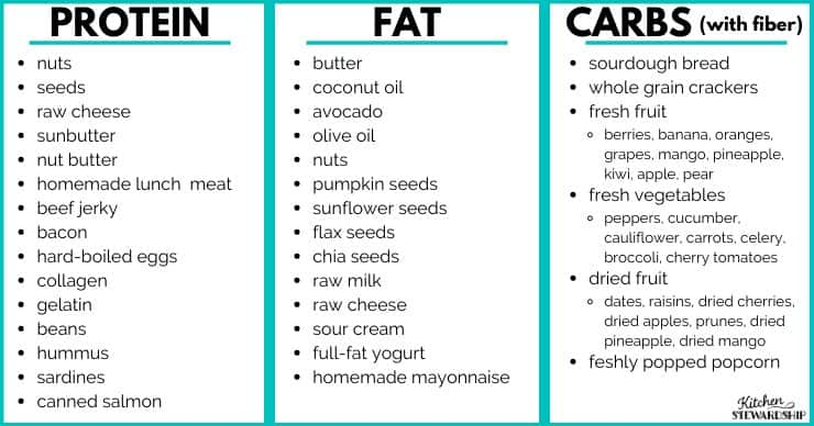 A list of healthy foods from the 3 macro-nutrient groupings.