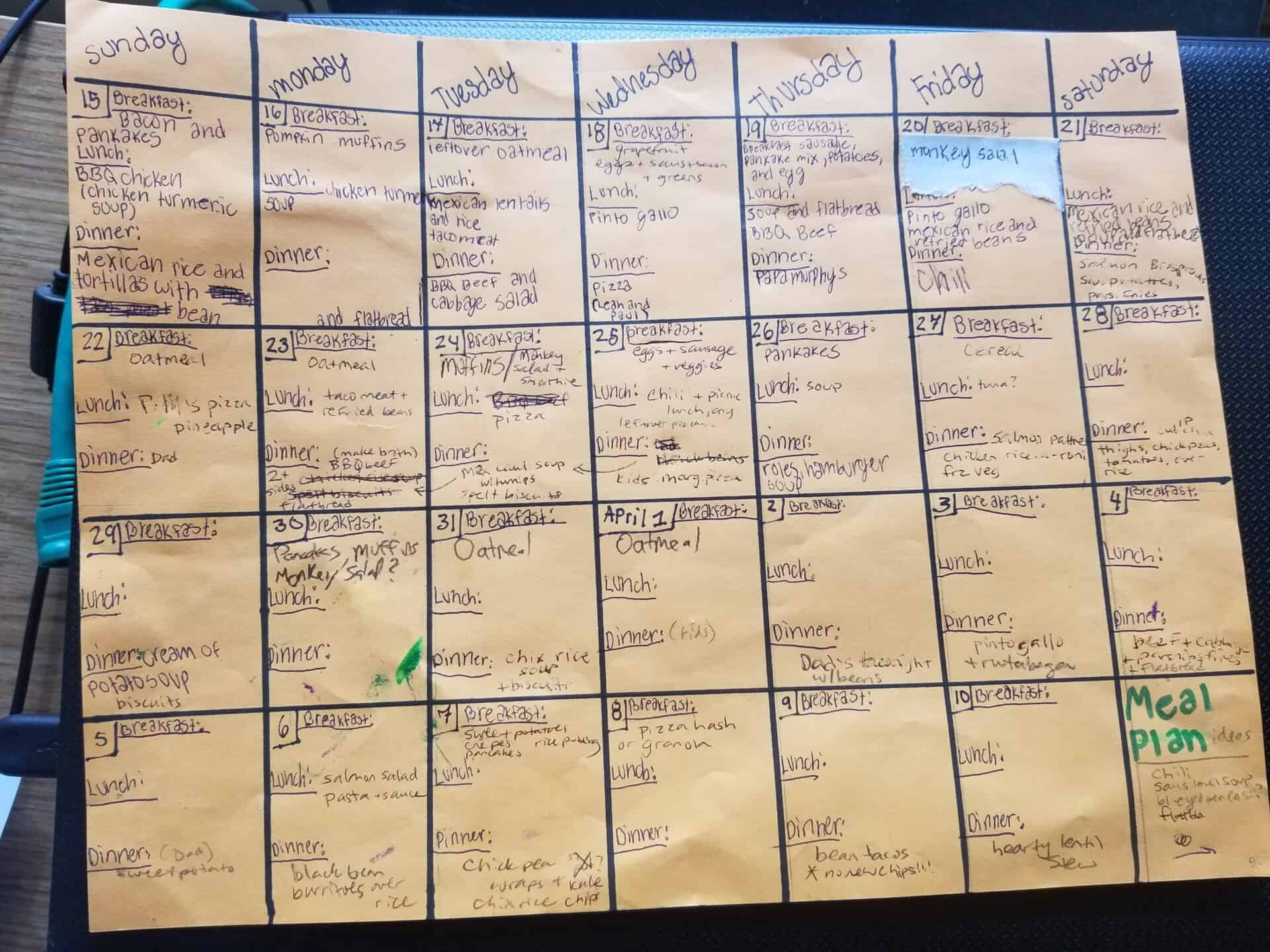 chart of quarantine no waste meal plans