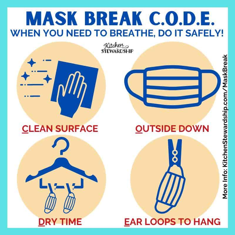 Mask Break C.O.D.E. When you need to breathe, do it safely.